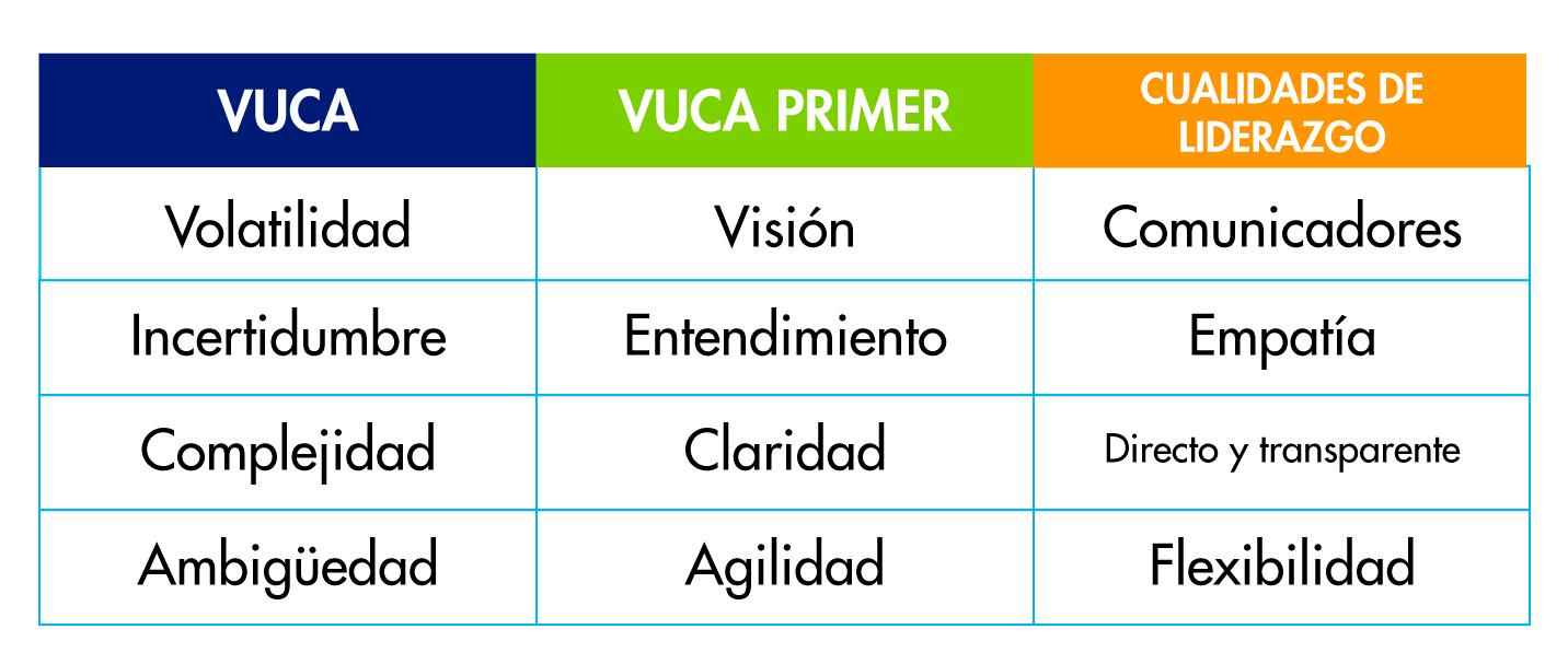Entorno-VUCA