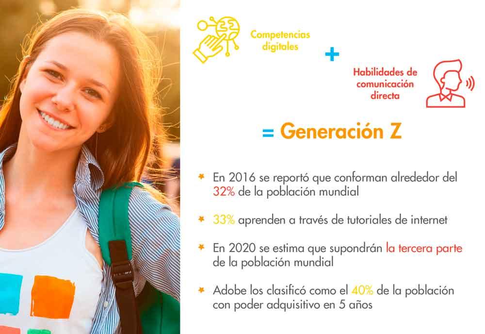 características de la generación z