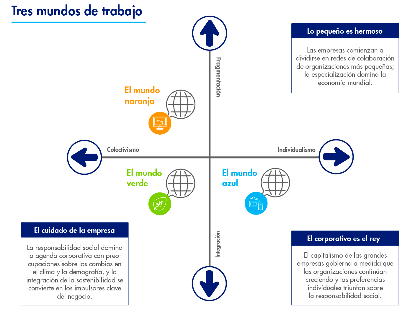 TresMundos-blog